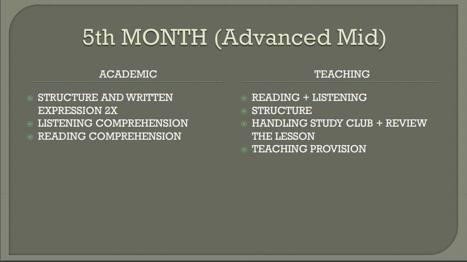 Course Outline English Master Kampung Inggris