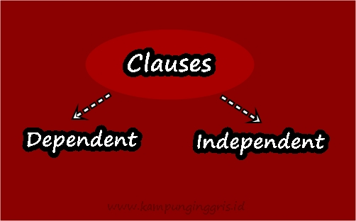 independent dan dependent clauses