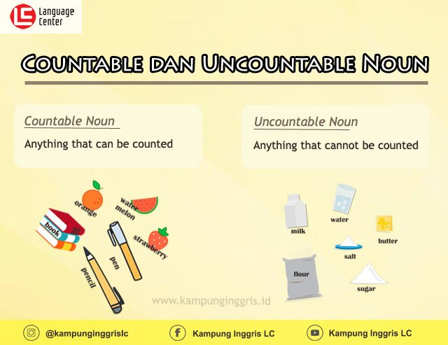 Countable dan Uncountable Noun