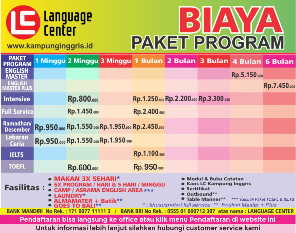 biaya belajar bahasa inggris di kampung inggris