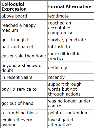academic writing language