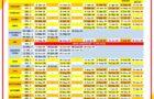 Kalender Akademik Kampung Inggris LC Pare 2020                                        4.89/5(9)